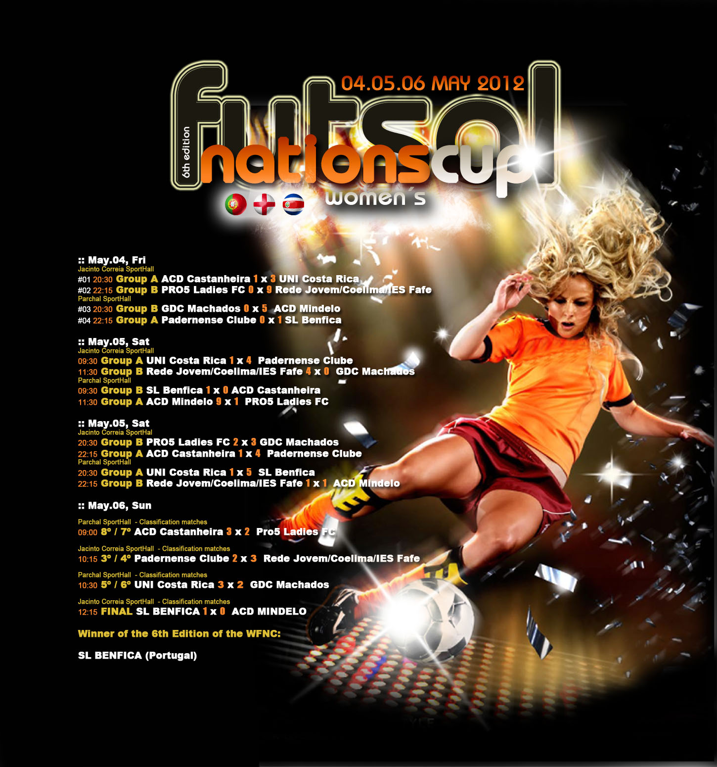 Women´s Futsal Nations Cup 2012, UNOCHAPECÔ, Kebrostress, futsal