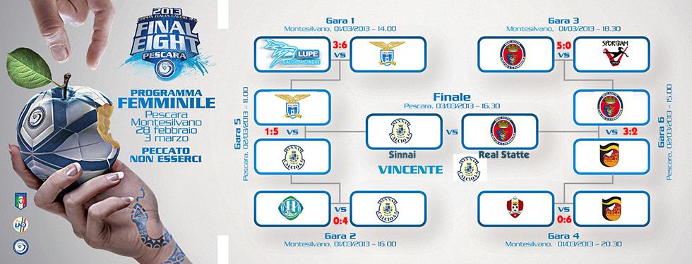 Real Statte, Final Eight A femminile, Финал восьми - Италия, 2012/2013, Italian Futsal Cup, FINAL EIGHT 2013, Sinnai