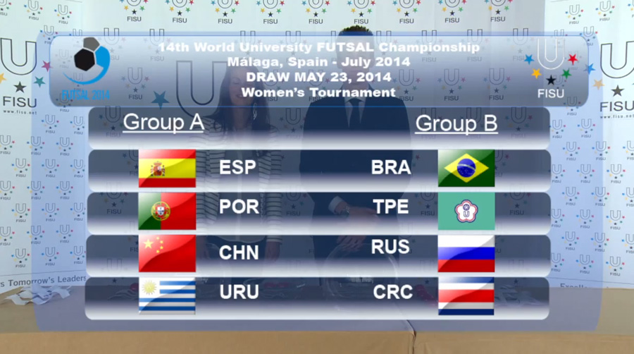 WUC 2014, студенческий футзал, ВФСА, Malaga 2014, futsal, wucfutsal2014, FIFA, Antequera, Spain, Чемпіонат Світу, student, women's draw