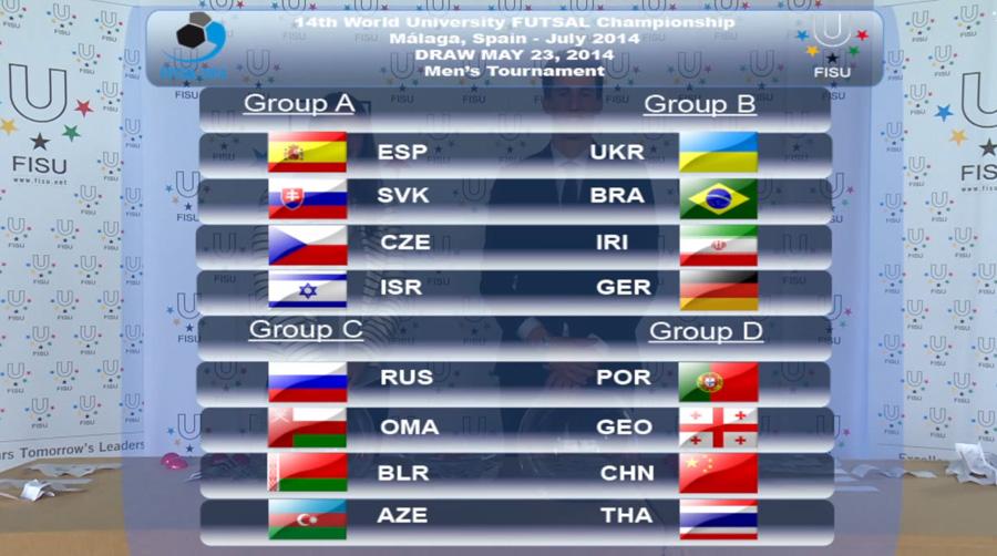 WUC 2014, студенческий футзал, ВФСА, Malaga 2014, futsal, wucfutsal2014, FIFA, Antequera, Spain, Чемпіонат Світу, student, men's draw