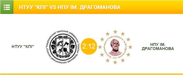 ФАСК, футзал, КПИ , fask.com.ua, НПУ, киев, женский футзал, Драгоманова, студенты, ВУЗ, жіночий футзал, ліга студенти, Біличанка