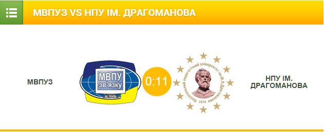 ФАСК, футзал, МВПУЗ , fask.com.ua, НПУ, киев, женский футзал, Драгоманова, студенты, ВУЗ, жіночий футзал, ліга студенти, Біличанка
