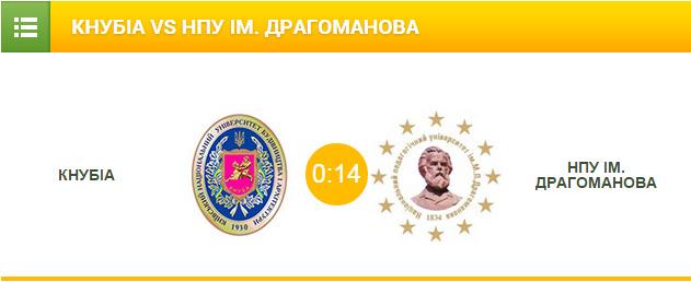fask.com.ua, НПУ, КІСІ, Драгоманова, женский футзал, киев, студенты, ВУЗ, жіночий футзал, ліга студенти, ФАСК, студентський футзал