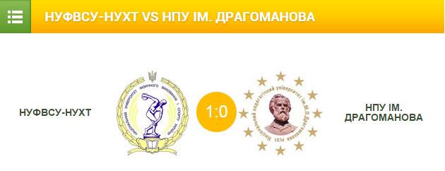 ФАСК, футзал, НУВФСУ, fask.com.ua, НПУ, киев, женский футзал, Драгоманова, студенты, ВУЗ, жіночий футзал, ліга студенти, Біличанка