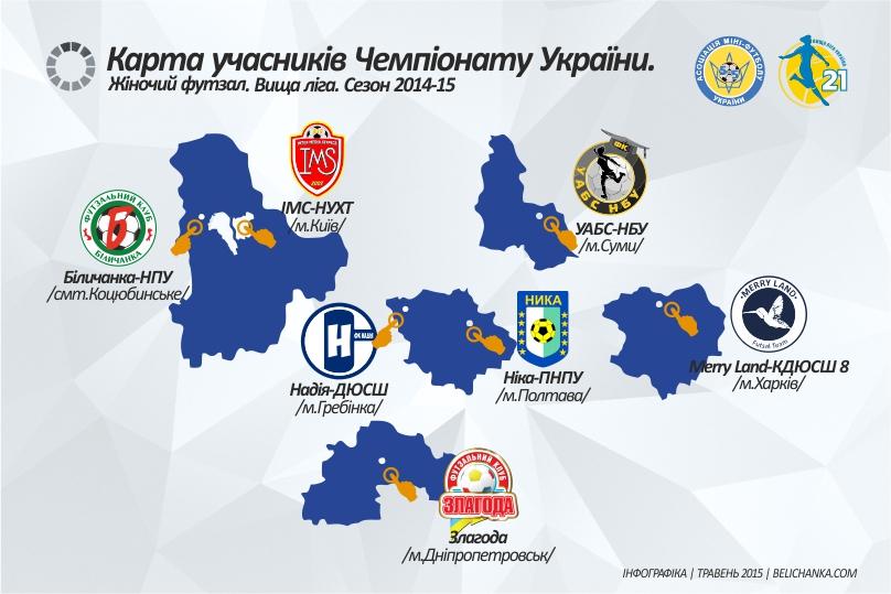 ІМС, Ніка, Надія, футзал, комітет жінок, Merry Land, жіночий футзал, Біличанка, УАБС, Злагода, 2014/2015, womenfutsal
