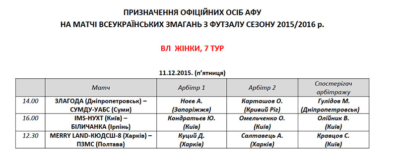 2015, женский футзал, жіночий футзал, Чемпіонат України, АФУ, Біличанка-НПУ, Біличанка, Беличанка, арбітри, 7тур