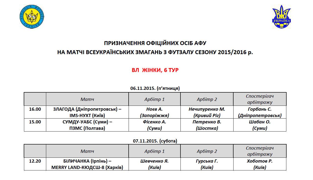 вища ліга, женский футзал, жіночий футзал, Чемпіонат України, АФУ, Біличанка-НПУ, Біличанка, Беличанка, арбітри, 5тур