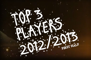 Беличанка, АМФУ, НПУ, женский футзал, Лучший игрок 2012/2013, женский мини-футбол