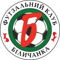 ФК Беличанка Коцюбинское
