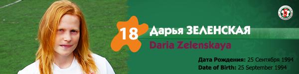 Зеленская Дарья, Беличанка ДЮСШ, Беличанка-93